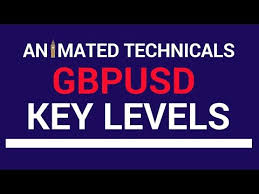 Gbp Usd News And Forecast Fxstreet