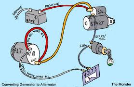 chevy alternator wiring diagram the h a m b Gm 1 Wire Alternator Wiring Diagram wiring_diagram jpg 1989 gm alternator wiring diagram 1 wire