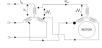 auto transformer starting of an induction motor etrical auto transformer construction at Auto Transformer Circuit Diagram