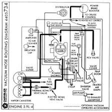 1988 dodge ramcharger fuse box 1988 wiring diagrams online