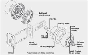 schlage locks parts diagram. Schlage Parts Diagram Explained Wiring Diagrams Rh Dmdelectro Co Cylindical Schlage  Lock Parts Diagram Deadbolt Replacement Locks E