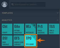Tpo Profile Chart Quantower