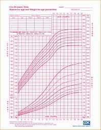 Age And Weight Chart For Female In Kg 10 Female Weight Chart By Height And Age Proposal Sample
