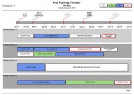 Simple Roadmap Templates To Help With Your Presentation