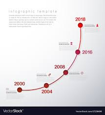 Startup Timeline Template Infographic Startup Milestones Timeline Template