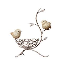 Your Hearts Delight Bird Perched at Nest Decor, 9 by 11-1/2-Inch