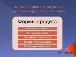 Презентация на тему Дипломная работа на тему Исследование  4 Формы кредита Коммерческий кредит Банковский кредит Потребительский кредит Государственный кредит Международный кредит