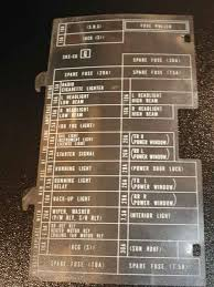 95 integra fuse box diagram 95 wiring diagrams