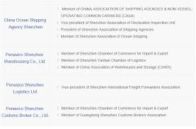 Home Organization Chart Organization Chart China Ocean Shipping Agency Shenzhen