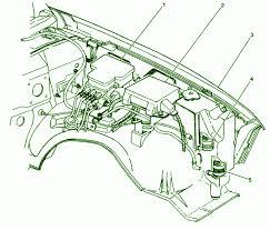 chevy s fuse box diagram auto wiring diagram schematic electronic brake control modulecar wiring diagram on 2000 chevy s10 fuse box diagram