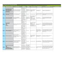Medical Chart Note Templates 9 Patient Chart Templates Free Sample Example Format Download40