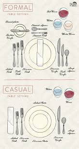 Setting A Dinner Table 17 Best Ideas About Dinner Table Settings On Pinterest Table