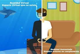 Realidad Virtual vs Realidad Aumentada. ¿Sabes en que se diferencian? –  REAL READ