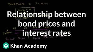 Relationship Between Bond Prices And Interest Rates Video
