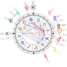 Logan Paul Birth Chart Astrology And Natal Chart Of Debbie Reynolds Born On 1932 04 01