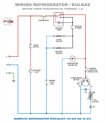defrost timer wiring diagram cold room complete wiring diagrams \u2022 Solar Power Diagram at Commercial Refridgeration Wiring Diagrams