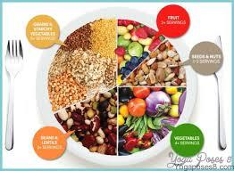 The Yogic Vegan Diet Yogaposes8 Com