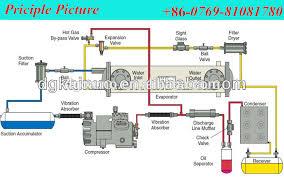 copeland compressor wiring diagrams copeland wiring diagrams cars copeland compressor wiring diagram nilza net
