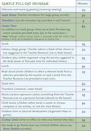 Sample Schedules Sample Schedule Learn Every Day The Preschool Curriculum Sample Schedules 1