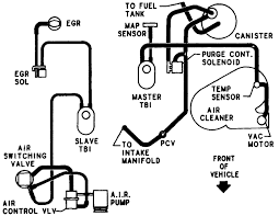 SOLVED  I need a vacuum diagram for a 1990 chevrolet s 10   Fixya together with  in addition Repair Guides   Vacuum Diagrams   Vacuum Diagrams   AutoZone in addition  besides  besides  in addition 5 7 350 Chevy Engine Diagram   Wiring Diagram   ShrutiRadio furthermore 1997 Chevy 5 7L 350 Intake manifold   YouTube in addition 1996 silverado vortec 5 7l 350 vacuum seafoam   YouTube further  as well SOLVED  I need a vacuum hose diagram for a 1988 Chevrolet   Fixya. on vacuum diagrams 1996 chevy 350 engine