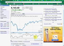 Finance Charts Google How Use Google Finance Technical Analysis Charts Free
