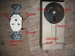 20a 240v plug wiring simple wiring diagram 240v receptacle wiring 3 plug wiring diagrams best 240v 3 prong plug 20a 240v plug wiring