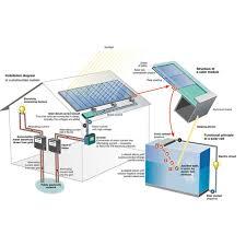 Off Grid Solar System Design Philippines Industrial On Grid Solar System 100 Kw Solar Power Plant 100kw Power Plant Buy 100 Kw Solar System 100kw Power Plant 1kw Off Grid Solar System