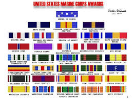 Usmc Ribbon Order Chart U S M C Pins Awards And Ribbons What They Are Military