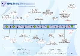History Timeline Maker Download