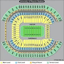 Coyote Stadium Seating Chart University Of Phoenix Stadium Seating Chart