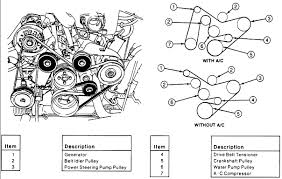 similiar 1995 ford taurus engine schematic keywords diagram ford taurus serpentine belt diagram 2006 ford taurus