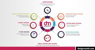 graphic design software logo tool