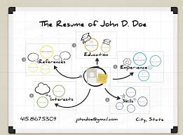 Create An Online Resume With Prezi Kris King