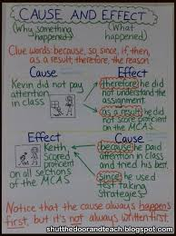 ideas for a cause and effect essay 22 best ri 4 5 images on pinterest teaching reading reading