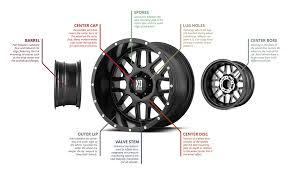 parts of a wheel