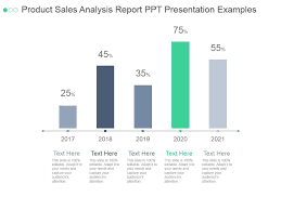 Product Sales Analysis Report Ppt Presentation Examples