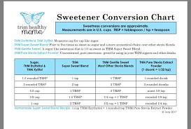 Trim Healthy Mama Sweetener Conversion Chart Thm Sweetener Conversion Chart Trim Healthy Mama Store