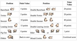 Pass The Pigs Score Chart Pig Games Fun Games Dice Games