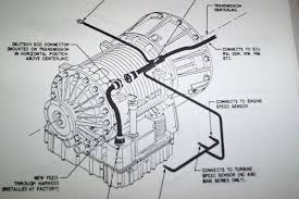school bus mechanic Allison 3060 Transmission Wiring Diagrams ~~~~~school bus mechanic Allison MD3060 Wiring Schematic