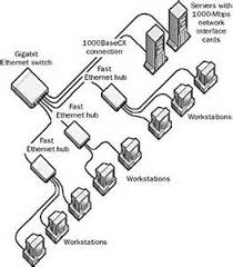 wiring diagrams for directv whole house dvr images wiring diagram whole home dvr wiring diagram allsuperabrasive