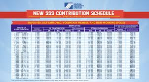 Sss New Contribution Rates 2019 Business Software For Sss