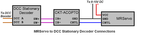 dcc decoder wiring diagrams images wiring diagrams also led wiring for dcc decoders moreover christmas coca cola santa s by
