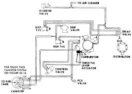 1979 dodge motorhome interior diagram albumartinspiration com Rv Electrical System Wiring Diagram Rv Electrical System Wiring Diagram #100 rv electrical system wiring diagram