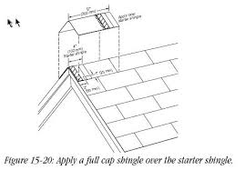 architectural shingles installation. Interesting Shingles How To Install Shingles On A Hip Roof Ridge Cap Shingle Nailing Details  Architectural For Architectural Shingles Installation