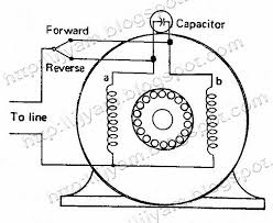 electrical control circuit schematic diagram of permanent split figure 4 a single value three lead reversible permanent split capacitor motor