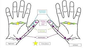Got Back Pain This Hand Reflexology Can Help Quickly
