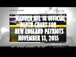 New England Patriots 2015 Depth Chart Madden Nfl 16 Official Depth Chart For New England Patriots 11 13 2015