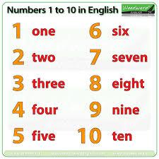 Numbers <b>1</b>-<b>10</b> in English | Woodward English