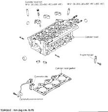 kia k2700 stereo wiring diagram schematics wiring diagram kia k2700 radio wiring diagram wiring diagram electrical hino stereo wiring diagram kia k2700 stereo wiring diagram