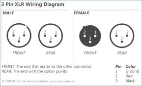 xlr wiring diagram microphone szliachta org xlr wiring diagram to jack xlr cable wiring diagram